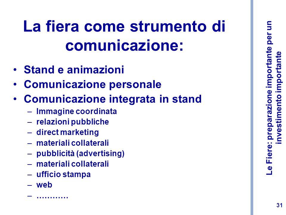Le Fiere: preparazione importante per un investimento importante 31 La fiera come strumento di comunicazione: Stand e animazioni Comunicazione persona