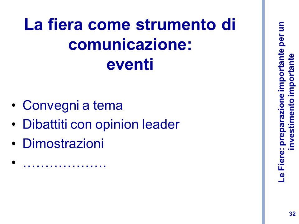 Le Fiere: preparazione importante per un investimento importante 32 La fiera come strumento di comunicazione: eventi Convegni a tema Dibattiti con opi
