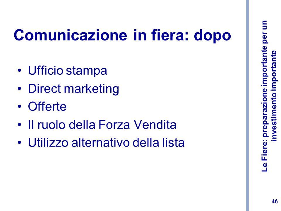 Le Fiere: preparazione importante per un investimento importante 46 Comunicazione in fiera: dopo Ufficio stampa Direct marketing Offerte Il ruolo dell
