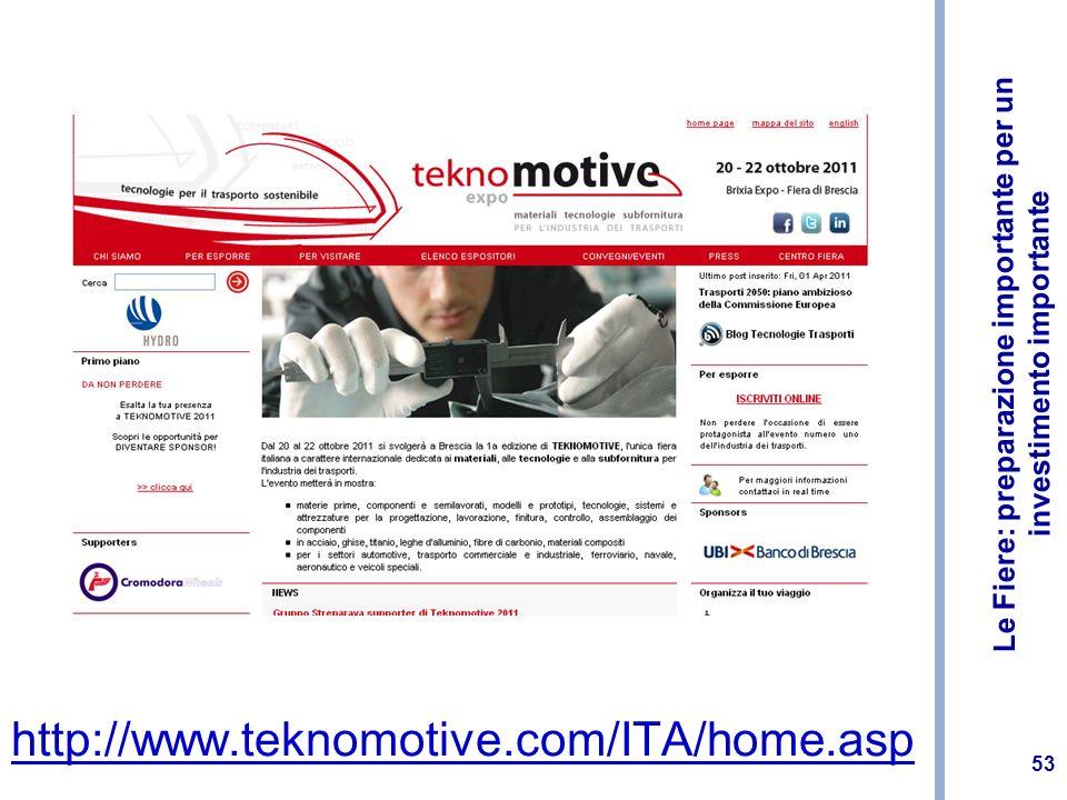 Le Fiere: preparazione importante per un investimento importante 53 http://www.teknomotive.com/ITA/home.asp