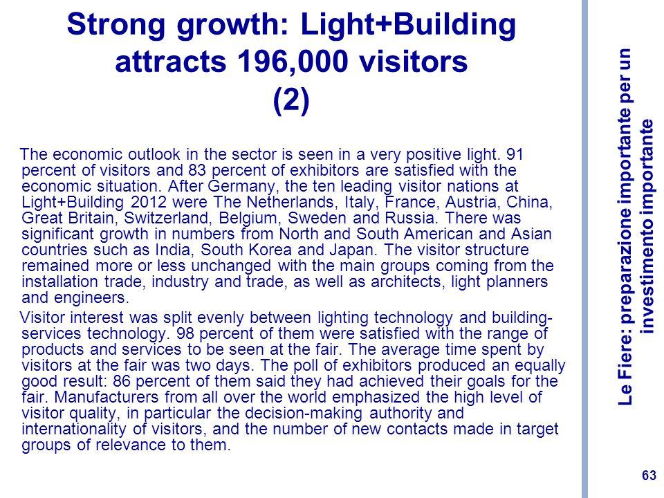 Le Fiere: preparazione importante per un investimento importante 63 Strong growth: Light+Building attracts 196,000 visitors (2) The economic outlook i