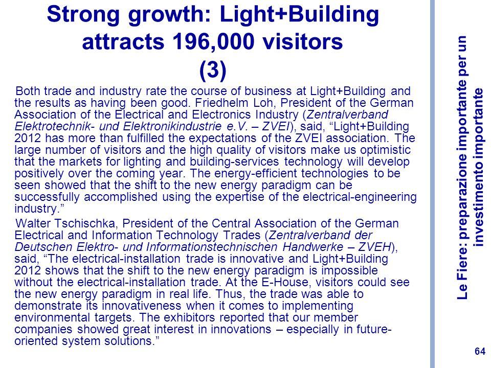 Le Fiere: preparazione importante per un investimento importante 64 Strong growth: Light+Building attracts 196,000 visitors (3) Both trade and industr