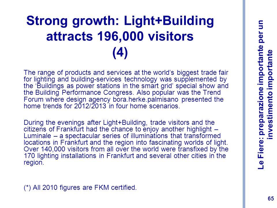 Le Fiere: preparazione importante per un investimento importante 65 Strong growth: Light+Building attracts 196,000 visitors (4) The range of products