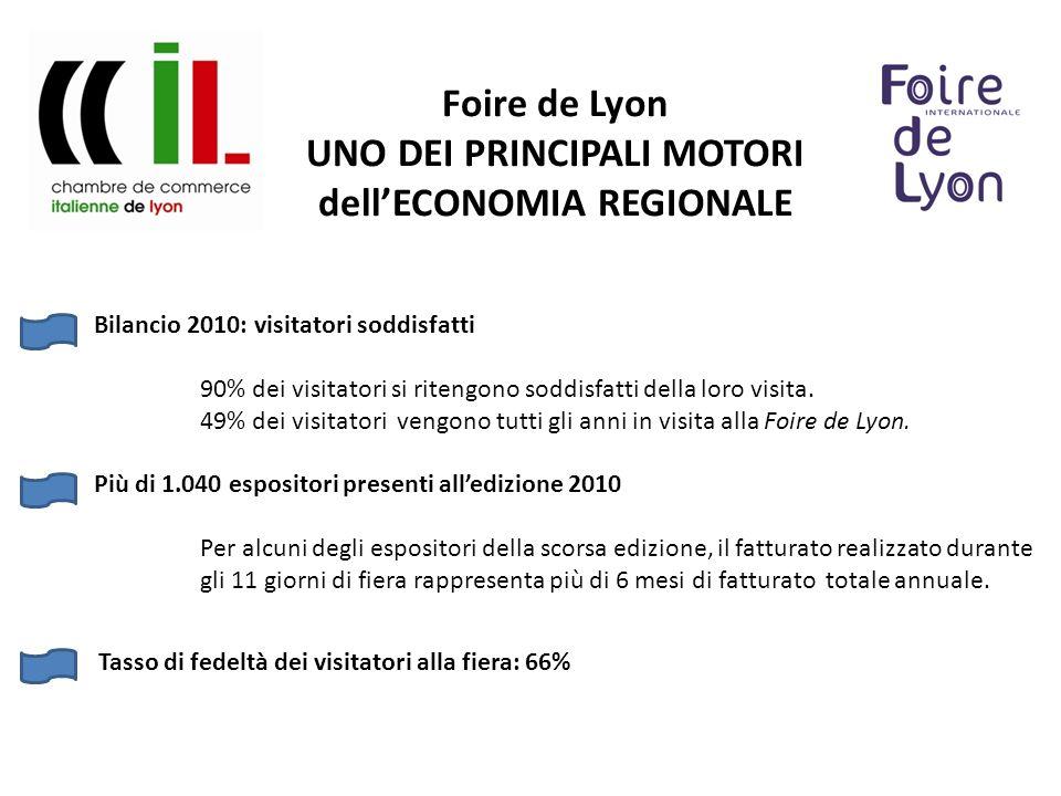 Foire de Lyon UNO DEI PRINCIPALI MOTORI dellECONOMIA REGIONALE Bilancio 2010: visitatori soddisfatti 90% dei visitatori si ritengono soddisfatti della loro visita.