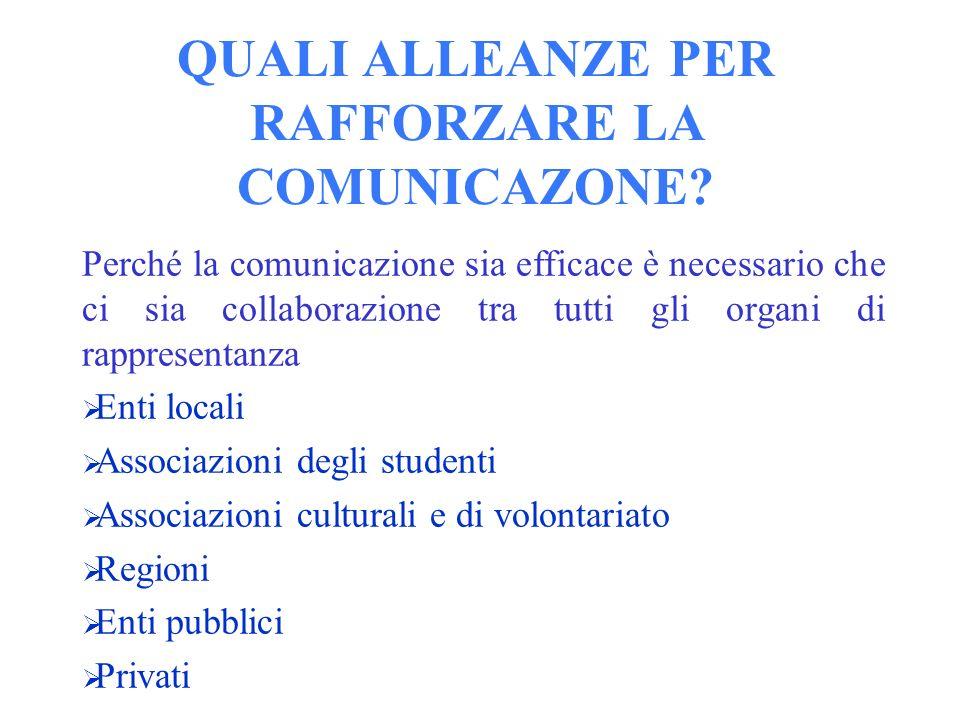 Perché la comunicazione sia efficace è necessario che ci sia collaborazione tra tutti gli organi di rappresentanza Enti locali Associazioni degli studenti Associazioni culturali e di volontariato Regioni Enti pubblici Privati QUALI ALLEANZE PER RAFFORZARE LA COMUNICAZONE