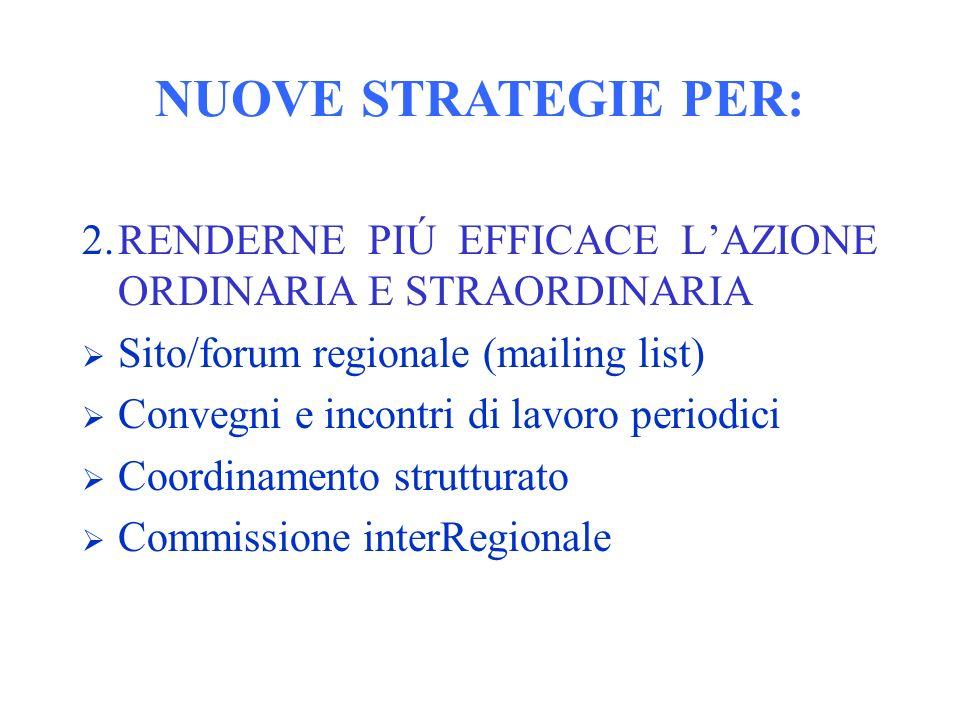 2.RENDERNE PIÚ EFFICACE LAZIONE ORDINARIA E STRAORDINARIA Sito/forum regionale (mailing list) Convegni e incontri di lavoro periodici Coordinamento strutturato Commissione interRegionale NUOVE STRATEGIE PER: