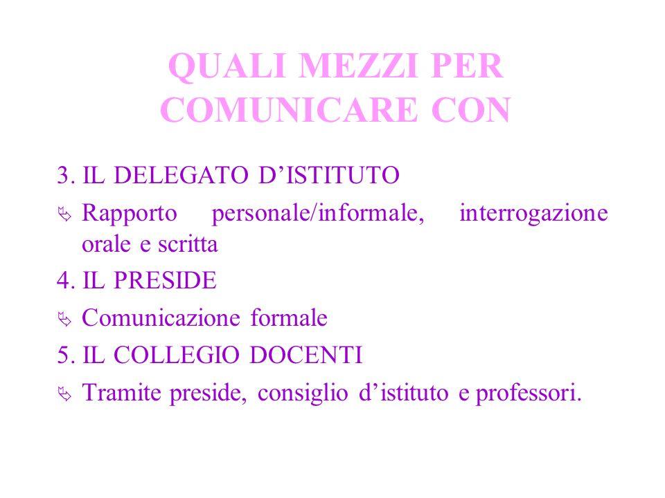 3. IL DELEGATO DISTITUTO Rapporto personale/informale, interrogazione orale e scritta 4.