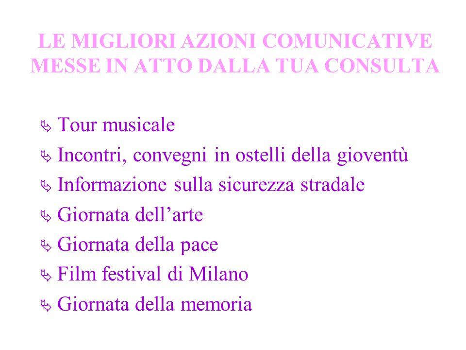 LE MIGLIORI AZIONI COMUNICATIVE MESSE IN ATTO DALLA TUA CONSULTA Tour musicale Incontri, convegni in ostelli della gioventù Informazione sulla sicurezza stradale Giornata dellarte Giornata della pace Film festival di Milano Giornata della memoria