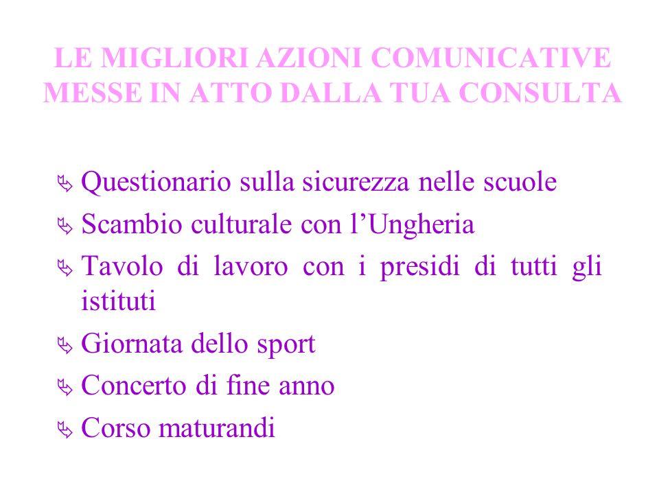 QUALI MEZZI PER COMUNICARE CON 1.