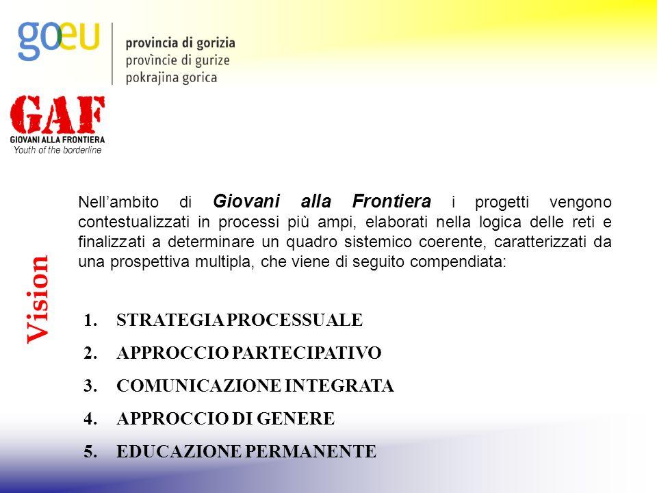 Youth of the borderline Vision 1.STRATEGIA PROCESSUALE 2.APPROCCIO PARTECIPATIVO 3.COMUNICAZIONE INTEGRATA 4.APPROCCIO DI GENERE 5.EDUCAZIONE PERMANEN