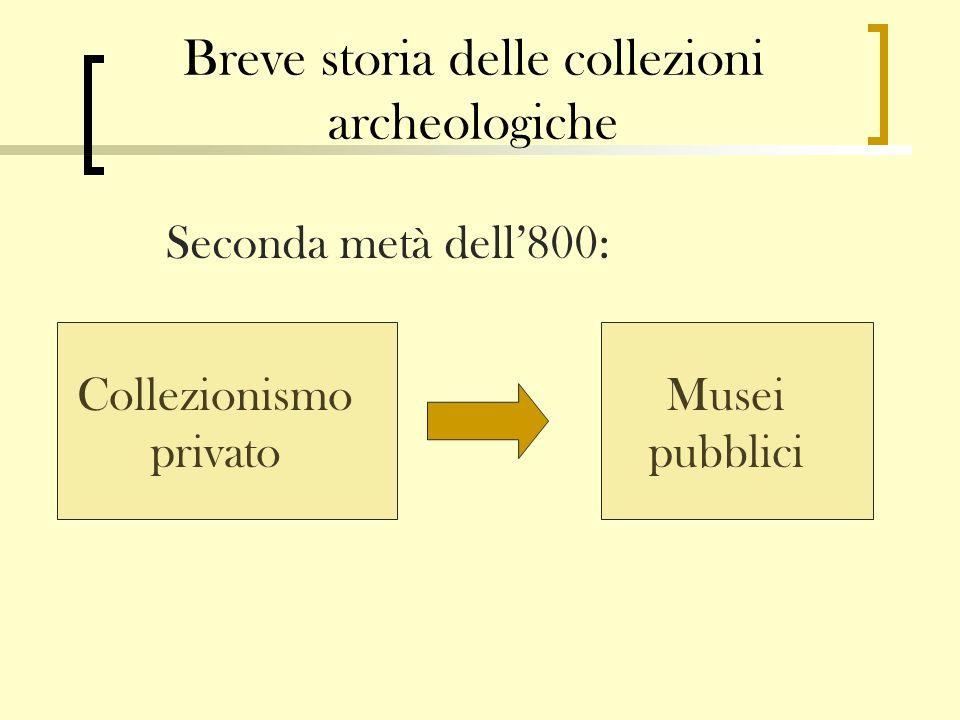 Breve storia delle collezioni archeologiche Seconda metà dell800: Collezionismo privato Musei pubblici