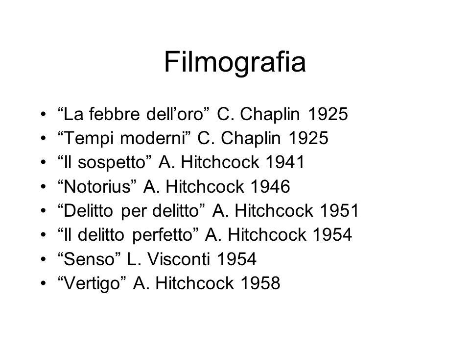 Filmografia La febbre delloro C. Chaplin 1925 Tempi moderni C. Chaplin 1925 Il sospetto A. Hitchcock 1941 Notorius A. Hitchcock 1946 Delitto per delit