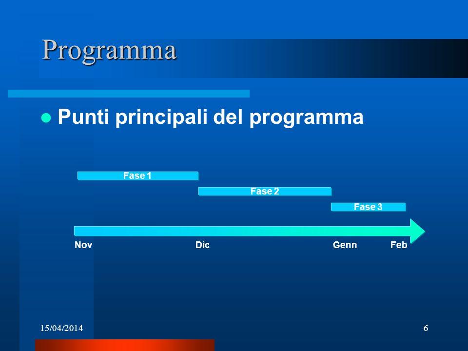 15/04/20146 Programma Punti principali del programma Fase 1 Fase 2 Fase 3 NovDicGennFeb