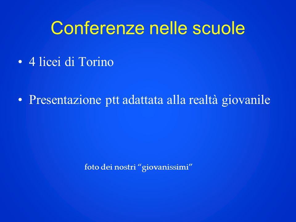 Conferenze nelle scuole 4 licei di Torino Presentazione ptt adattata alla realtà giovanile foto dei nostri giovanissimi