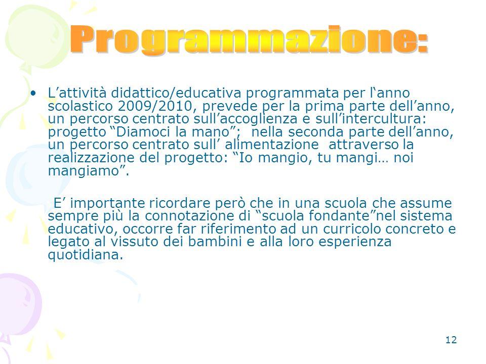 11 FINALITA La Scuola dellInfanzia si presenta alla luce delle Indicazioni Nazionali come un ambiente educativo di esperienze concrete e apprendimenti