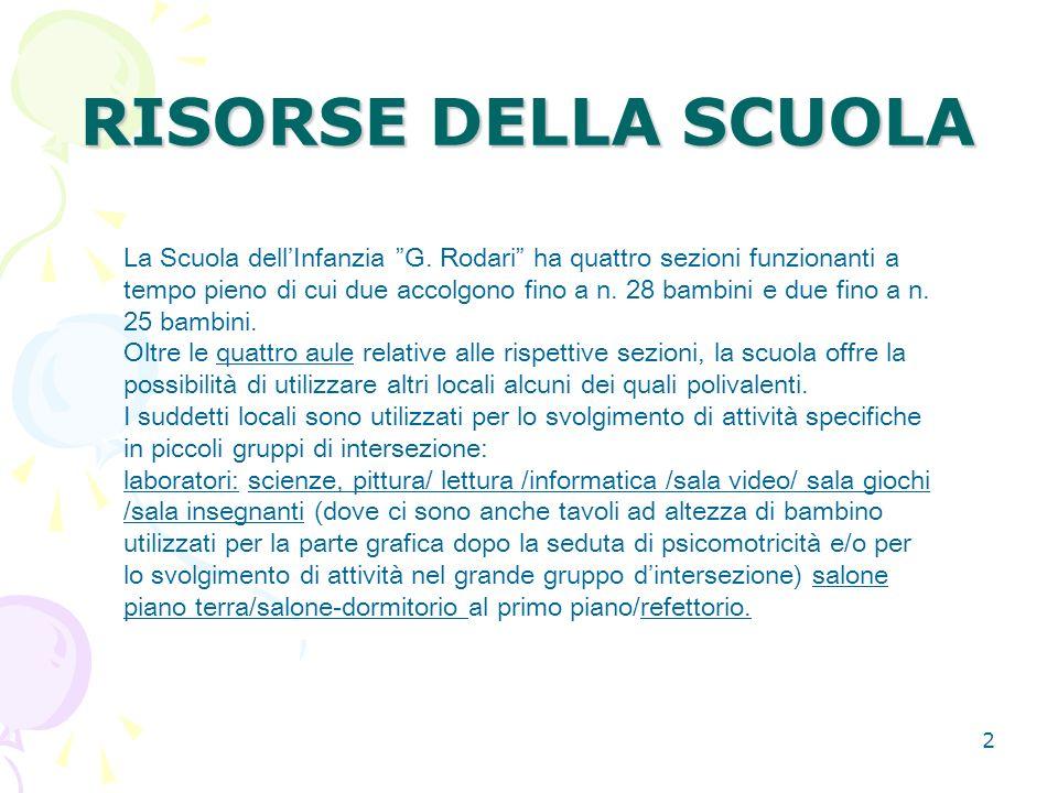 1 Istituto Comprensivo di Cambiano PROGRAMMAZIONE ANNUALE Anno scolastico 2009-2010 Scuola dellinfanzia G. Rodari