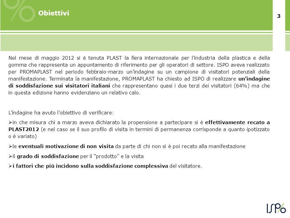 3 Nel mese di maggio 2012 si è tenuta PLAST la fiera internazionale per lindustria della plastica e della gomma che rappresenta un appuntamento di riferimento per gli operatori di settore.