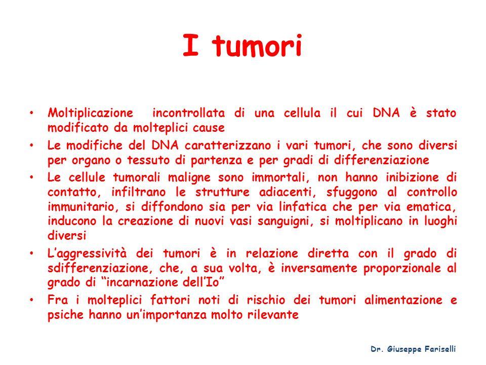 I tumori Moltiplicazione incontrollata di una cellula il cui DNA è stato modificato da molteplici cause Le modifiche del DNA caratterizzano i vari tum