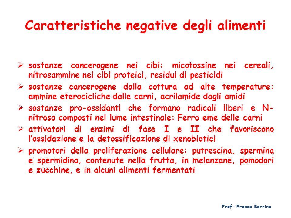 Caratteristiche negative degli alimenti sostanze cancerogene nei cibi: micotossine nei cereali, nitrosammine nei cibi proteici, residui di pesticidi s