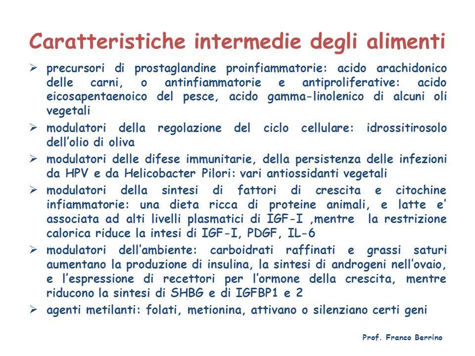 Caratteristiche intermedie degli alimenti precursori di prostaglandine proinfiammatorie: acido arachidonico delle carni, o antinfiammatorie e antiprol