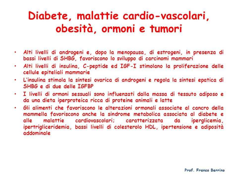 Diabete, malattie cardio-vascolari, obesità, ormoni e tumori Alti livelli di androgeni e, dopo la menopausa, di estrogeni, in presenza di bassi livell