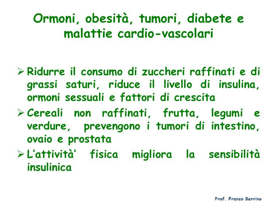 Ormoni, obesità, tumori, diabete e malattie cardio-vascolari Ridurre il consumo di zuccheri raffinati e di grassi saturi, riduce il livello di insulin