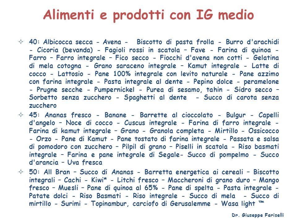 Alimenti e prodotti con IG medio 40: Albicocca secca - Avena -Biscotto di pasta frolla - Burro d'arachidi - Cicoria (bevanda) - Fagioli rossi in scato