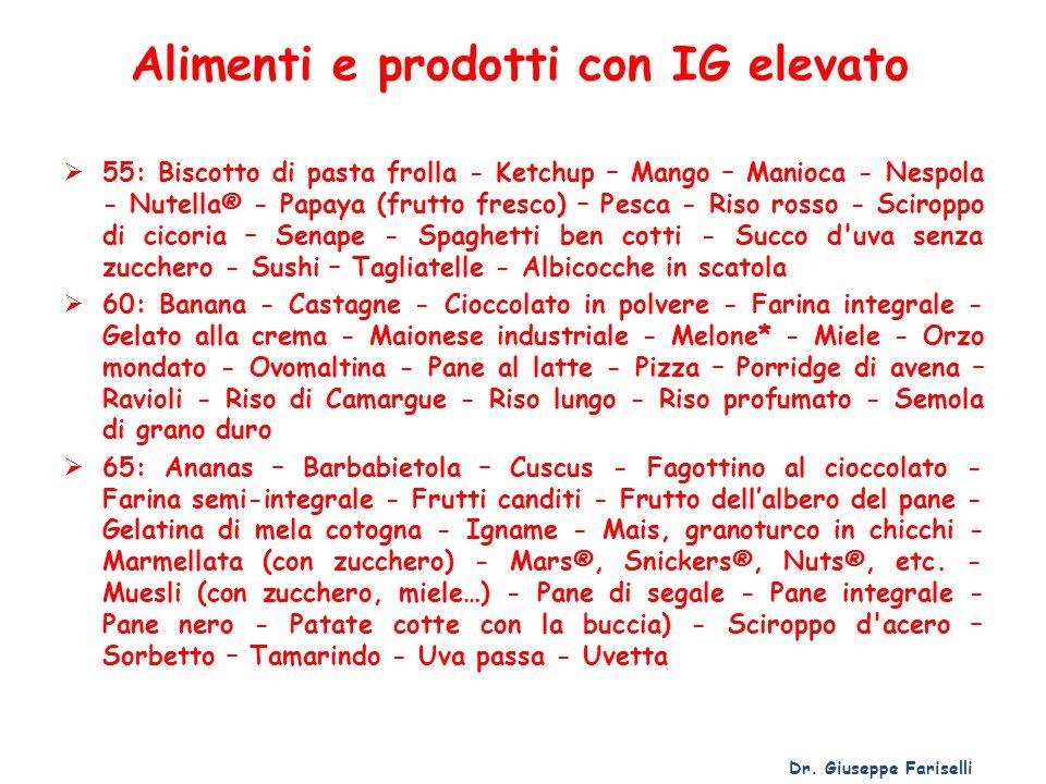 Alimenti e prodotti con IG elevato 55: Biscotto di pasta frolla - Ketchup – Mango – Manioca - Nespola - Nutella® - Papaya (frutto fresco) – Pesca - Ri
