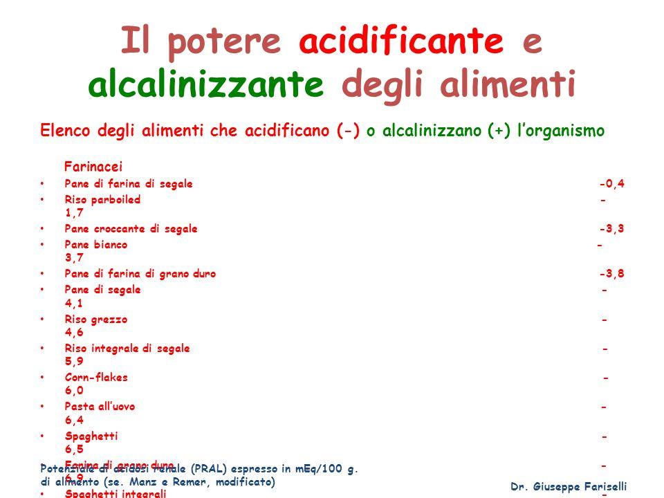Il potere acidificante e alcalinizzante degli alimenti Elenco degli alimenti che acidificano (-) o alcalinizzano (+) lorganismo Farinacei Pane di fari