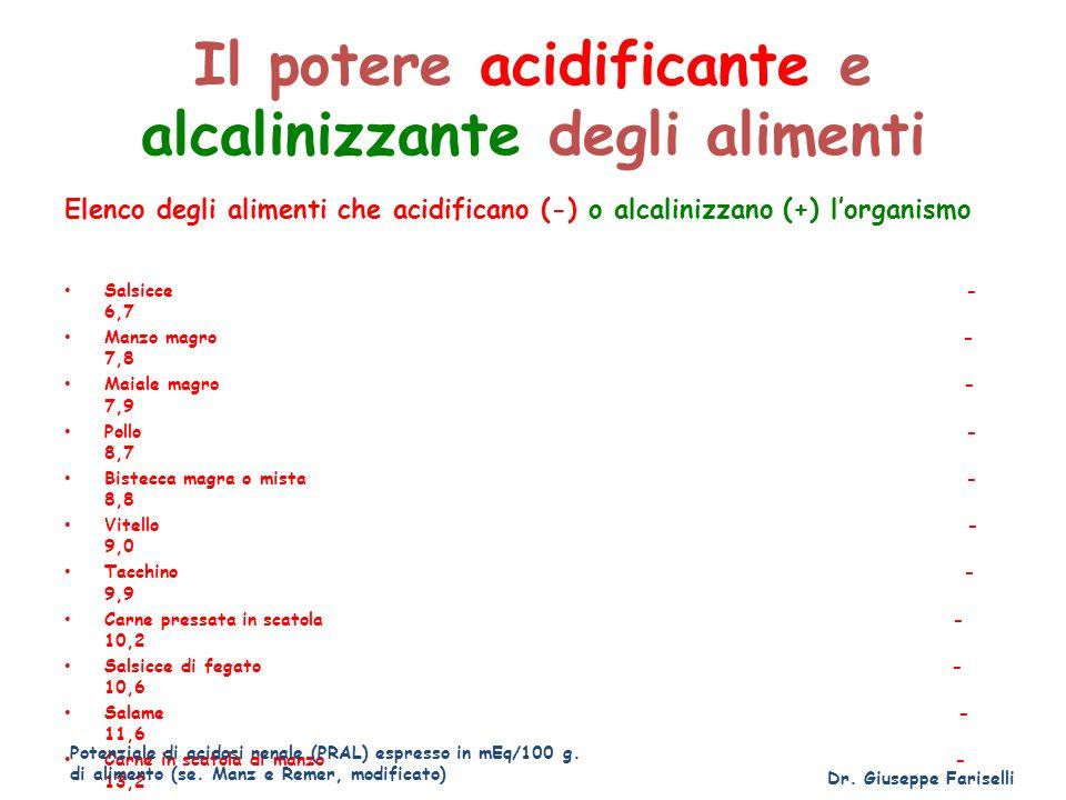 Il potere acidificante e alcalinizzante degli alimenti Elenco degli alimenti che acidificano (-) o alcalinizzano (+) lorganismo Salsicce - 6,7 Manzo m