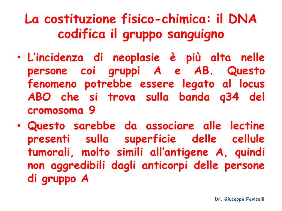 La costituzione fisico-chimica: il DNA codifica il gruppo sanguigno Lincidenza di neoplasie è più alta nelle persone coi gruppi A e AB. Questo fenomen