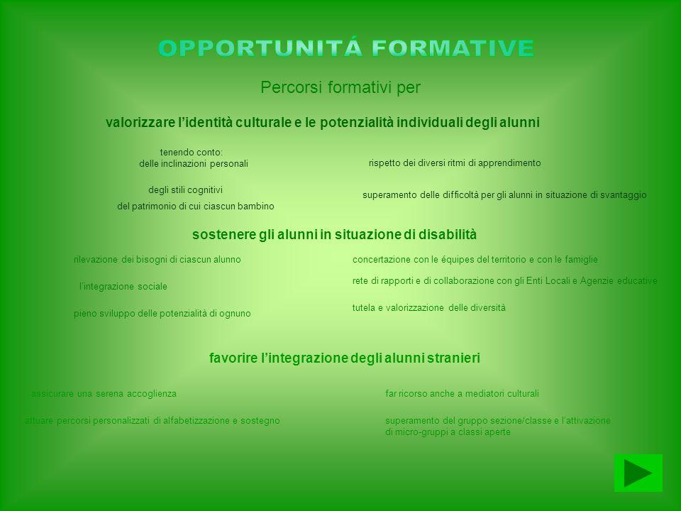 Percorsi formativi per valorizzare lidentità culturale e le potenzialità individuali degli alunni sostenere gli alunni in situazione di disabilità fav