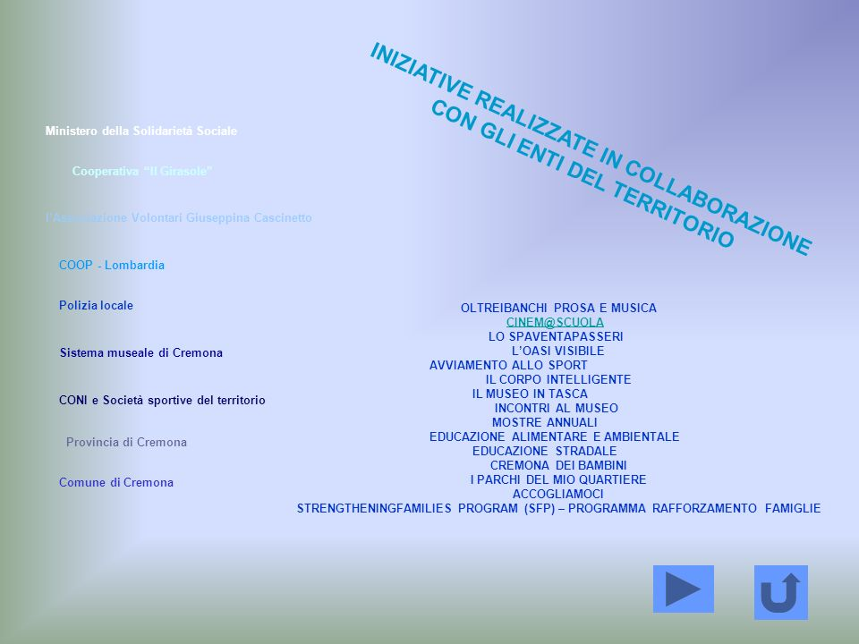OLTREIBANCHI PROSA E MUSICA CINEM@SCUOLA LO SPAVENTAPASSERI LOASI VISIBILE AVVIAMENTO ALLO SPORT IL CORPO INTELLIGENTE IL MUSEO IN TASCA INCONTRI AL MUSEO MOSTRE ANNUALI EDUCAZIONE ALIMENTARE E AMBIENTALE EDUCAZIONE STRADALE CREMONA DEI BAMBINI I PARCHI DEL MIO QUARTIERE ACCOGLIAMOCI STRENGTHENINGFAMILIES PROGRAM (SFP) – PROGRAMMA RAFFORZAMENTO FAMIGLIE INIZIATIVE REALIZZATE IN COLLABORAZIONE CON GLI ENTI DEL TERRITORIO Provincia di Cremona CONI e Società sportive del territorio Sistema museale di Cremona COOP - Lombardia Polizia locale lAssociazione Volontari Giuseppina Cascinetto Cooperativa Il Girasole Ministero della Solidarietà Sociale Comune di Cremona