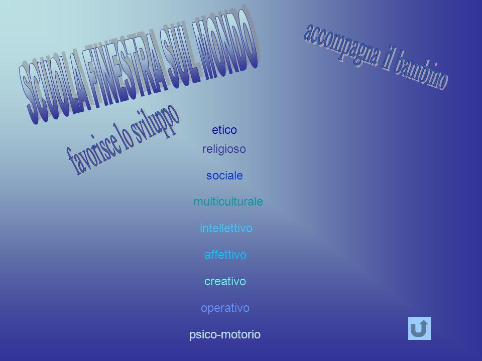 ACCOGLIENZA Attività per favorire linserimento dei nuovi iscritti e lavvio CONTINUITÀ Percorsi per favorire il passaggio dalla scuola per linfanzia alla scuola primaria e dalla scuola primaria alla scuola secondaria di primo grado INTEGRAZIONE SCOLASTICA E SOCIALE DEGLI ALUNNI CON DISABILITÁ azioni in favore degli alunni, con specifico riferimento ai processi di integrazione; a supporto del lavoro degli insegnanti SPORTELLO DISLESSIA Lo Sportello d Ascolto è rivolto ad insegnanti e famiglie del Circolo ha il fine di assicurare pari opportunità di studio ed il successo formativo INTERCULTURA Potenziamento di percorsi di alfabetizzazione e integrazione di alunni e famiglie straniere anche con lintervento di mediatori culturali.