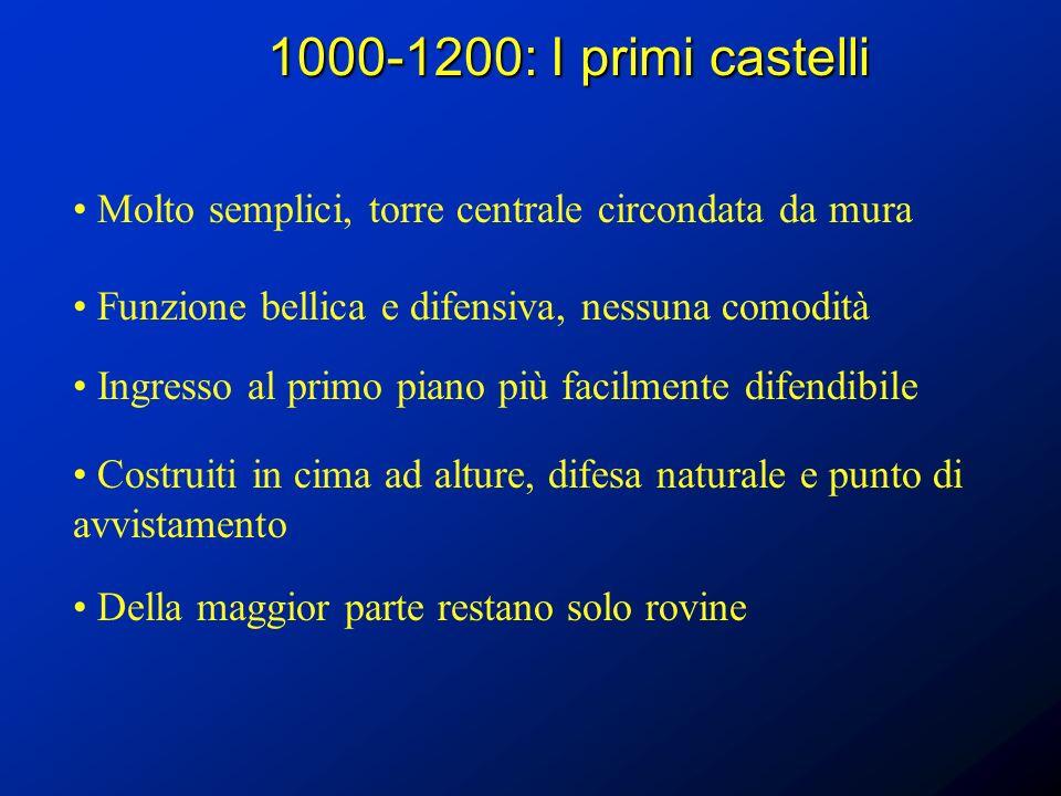 1000-1200: I primi castelli Molto semplici, torre centrale circondata da mura Funzione bellica e difensiva, nessuna comodità Ingresso al primo piano p
