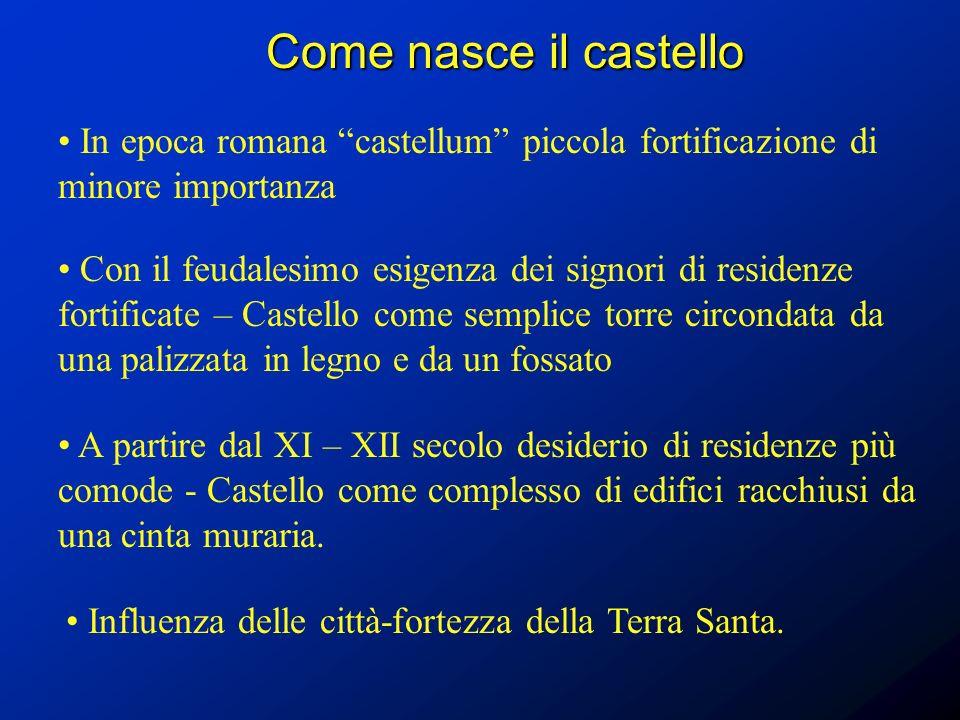 Come nasce il castello Con il feudalesimo esigenza dei signori di residenze fortificate – Castello come semplice torre circondata da una palizzata in