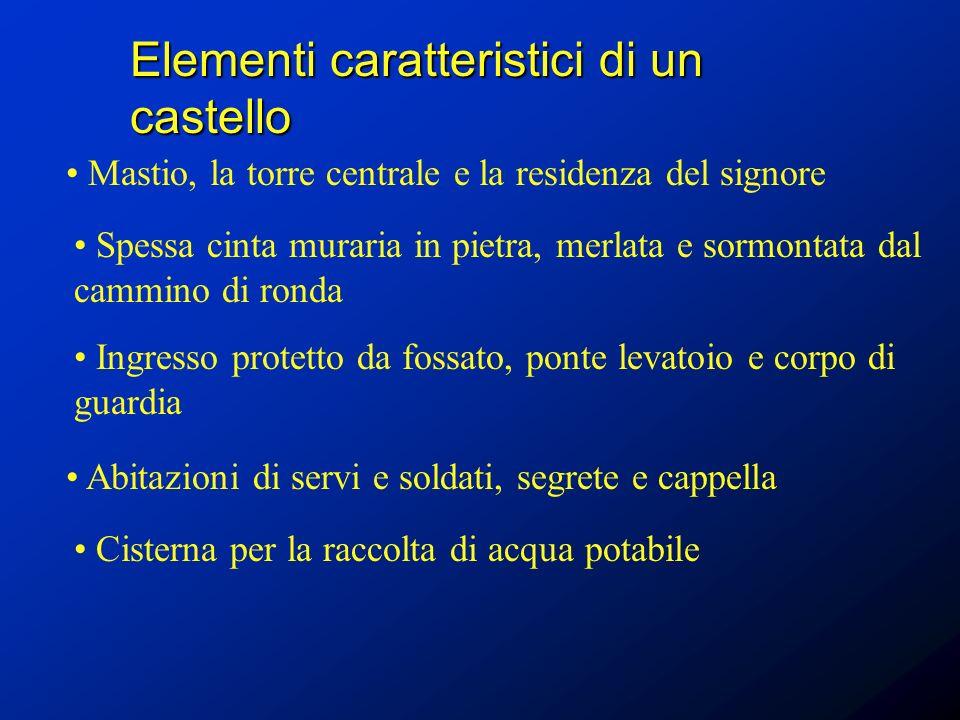 Elementi caratteristici di un castello Mastio, la torre centrale e la residenza del signore Spessa cinta muraria in pietra, merlata e sormontata dal c