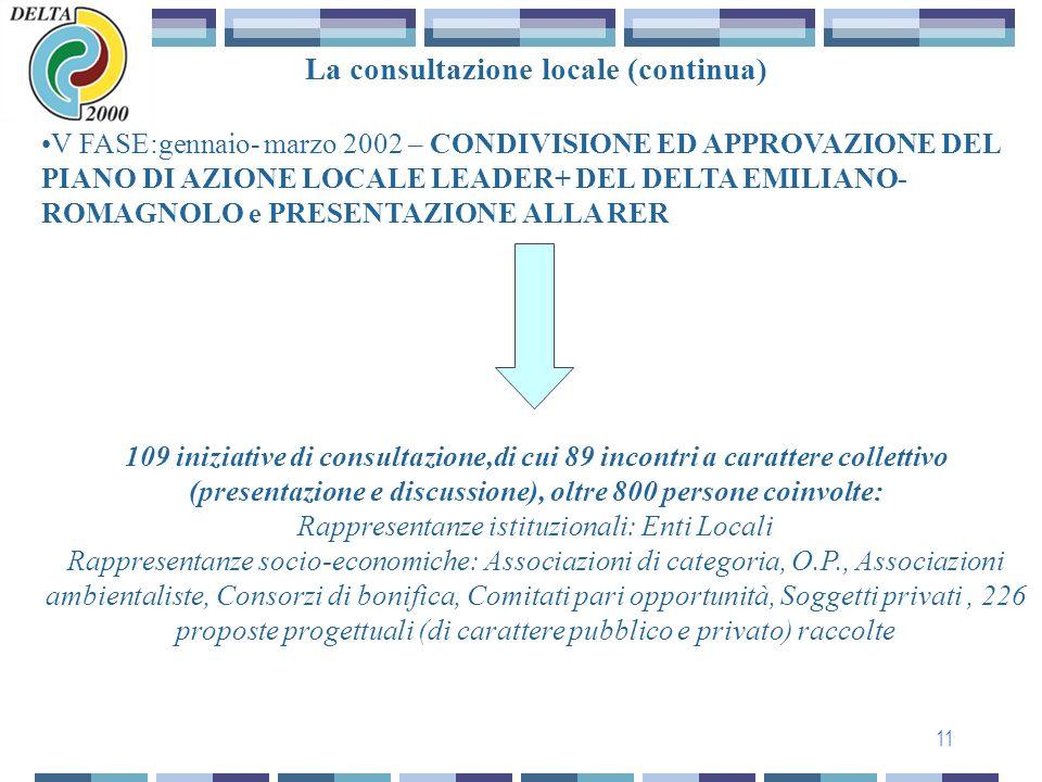 10 La consultazione locale I FASE: marzo-luglio 2000 - ALLARGAMENTO DEL PARTENARIATO - IL TAVOLO DELLA CONCERTAZIONE: da 27 a 91 soci GAL rappresentativo della collettività e del territorio II FASE: settembre 2000-maggio 2001 - LA CONSULTAZIONE SUL TERRITORIO bottom up III FASE:giugno-settembre 2001 - PROPOSTA DETTAGLIATA E RECEPIMENTO DELLE OSSERVAZIONI IV FASE:ottobre-dicembre 2001 - LA STESURA DEL PIANO DAZIONE LOCALE