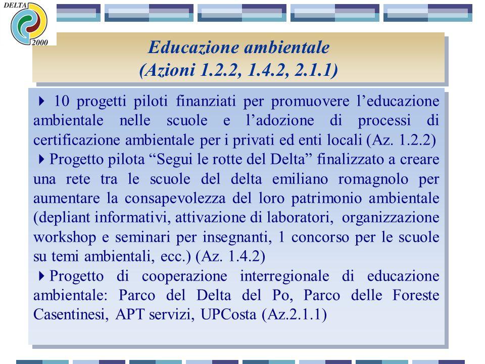23 Progetto di valorizzazione dellenogastronomia (Azioni 1.2.1, 1.3.1, 1.3.3, 1.3.4) Progetto di valorizzazione dellenogastronomia (Azioni 1.2.1, 1.3.1, 1.3.3, 1.3.4) 4 aggregazioni assistenza tecnica per la creazione di aggregazioni e realizzazione di interventi di tipicizzazione e qualificazione dellofferta enogastronomica – 4 i progetti dei privati finanziati (az.