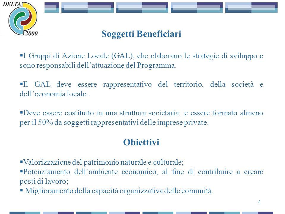4 Soggetti Beneficiari I Gruppi di Azione Locale (GAL), che elaborano le strategie di sviluppo e sono responsabili dellattuazione del Programma.