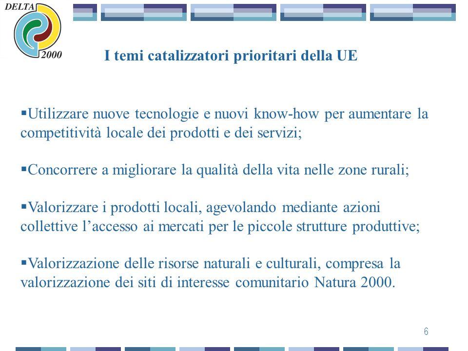 6 I temi catalizzatori prioritari della UE Utilizzare nuove tecnologie e nuovi know-how per aumentare la competitività locale dei prodotti e dei servizi; Concorrere a migliorare la qualità della vita nelle zone rurali; Valorizzare i prodotti locali, agevolando mediante azioni collettive laccesso ai mercati per le piccole strutture produttive; Valorizzazione delle risorse naturali e culturali, compresa la valorizzazione dei siti di interesse comunitario Natura 2000.