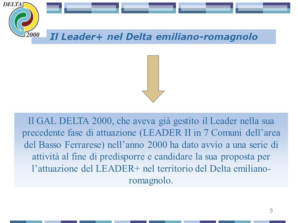 9 Il Leader+ nel Delta emiliano-romagnolo Il GAL DELTA 2000, che aveva già gestito il Leader nella sua precedente fase di attuazione (LEADER II in 7 Comuni dellarea del Basso Ferrarese) nellanno 2000 ha dato avvio a una serie di attività al fine di predisporre e candidare la sua proposta per lattuazione del LEADER+ nel territorio del Delta emiliano- romagnolo.