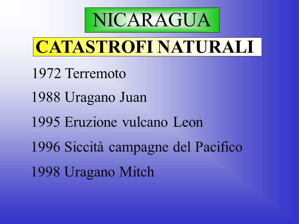 NICARAGUA CATASTROFI NATURALI 1972 Terremoto 1988 Uragano Juan 1995 Eruzione vulcano Leon 1996 Siccità campagne del Pacifico 1998 Uragano Mitch