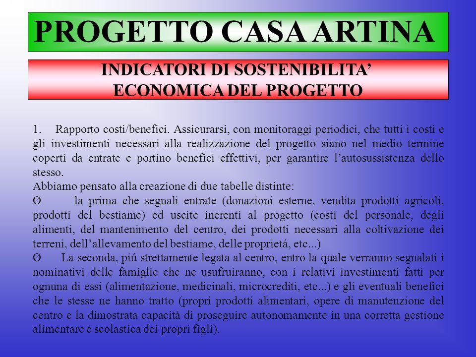 PROGETTO CASA ARTINA INDICATORI DI SOSTENIBILITA ECONOMICA DEL PROGETTO 1. Rapporto costi/benefici. Assicurarsi, con monitoraggi periodici, che tutti