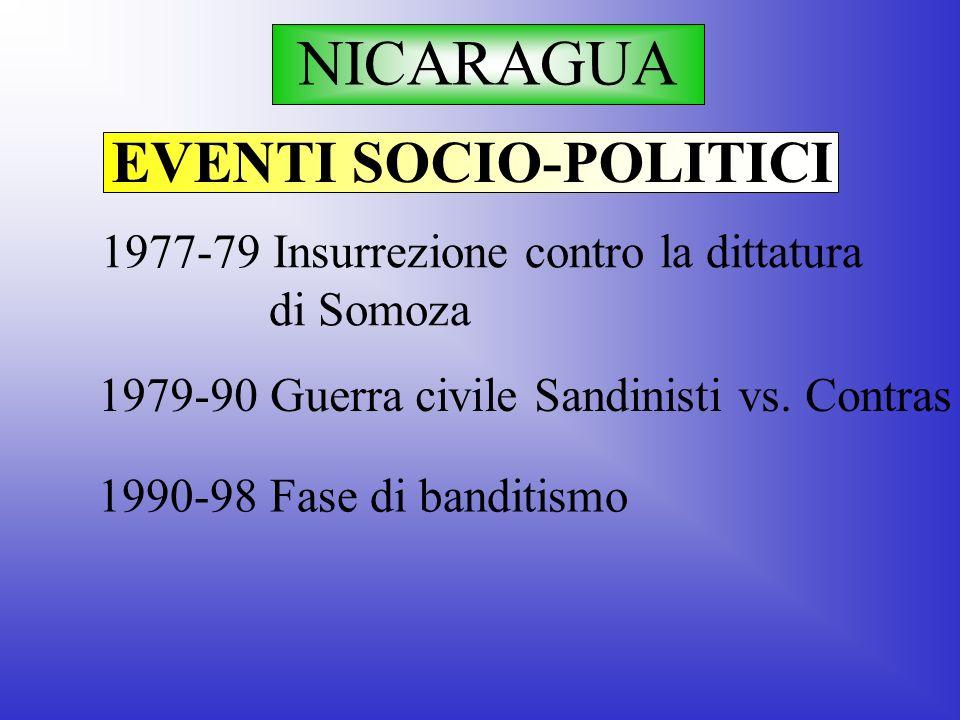 NICARAGUA 1977-79 Insurrezione contro la dittatura di Somoza 1979-90 Guerra civile Sandinisti vs. Contras 1990-98 Fase di banditismo EVENTI SOCIO-POLI