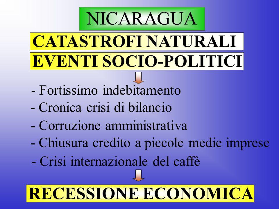 NICARAGUA - Fortissimo indebitamento - Cronica crisi di bilancio - Corruzione amministrativa - Chiusura credito a piccole medie imprese CATASTROFI NAT