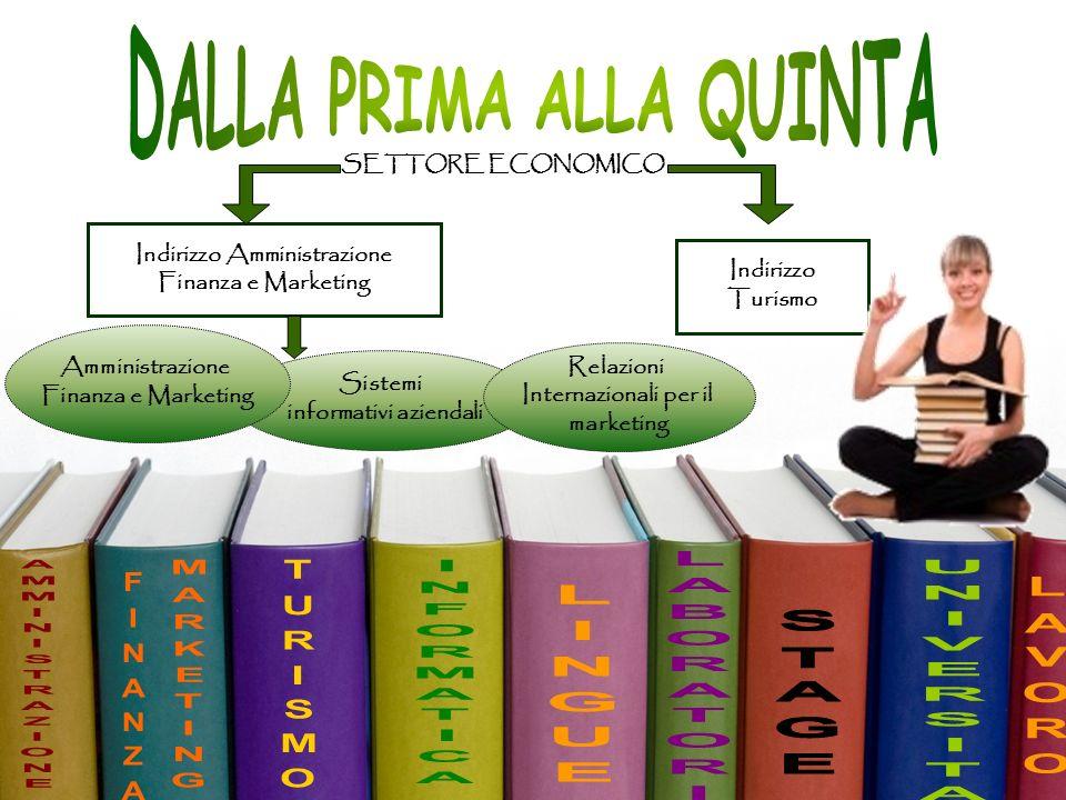Sistemi informativi aziendali SETTORE ECONOMICO Indirizzo Amministrazione Finanza e Marketing Indirizzo Turismo Amministrazione Finanza e Marketing Re