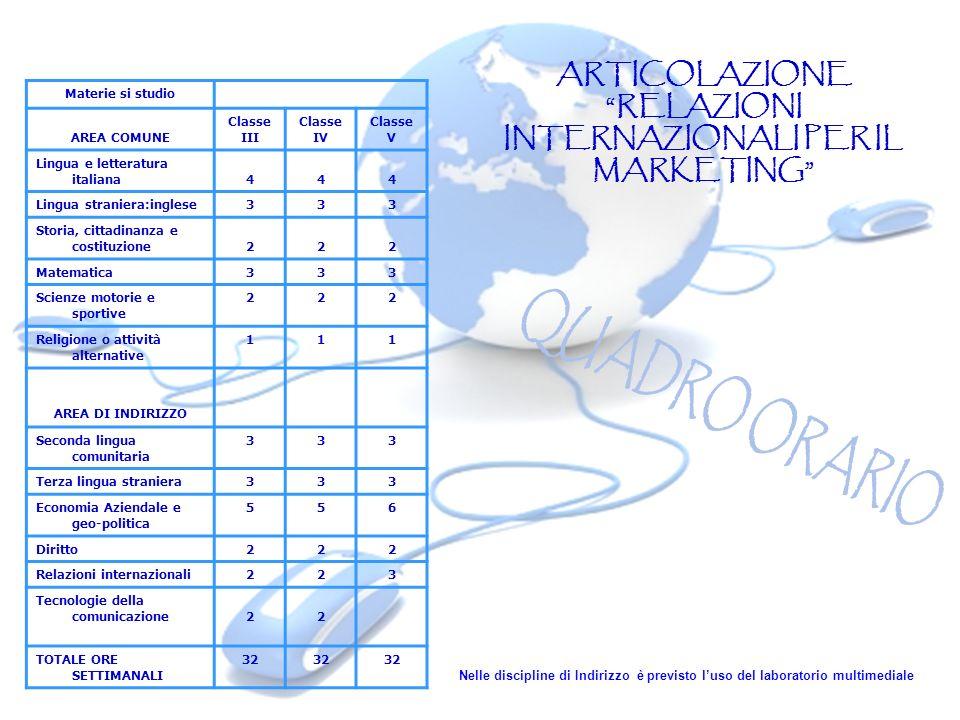 ARTICOLAZIONE RELAZIONI INTERNAZIONALI PER IL MARKETING Materie si studio AREA COMUNE Classe III Classe IV Classe V Lingua e letteratura italiana444 L