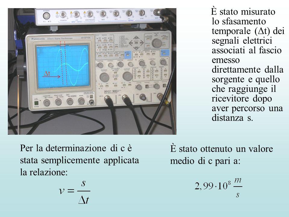 È stato misurato lo sfasamento temporale (Δt) dei segnali elettrici associati al fascio emesso direttamente dalla sorgente e quello che raggiunge il r