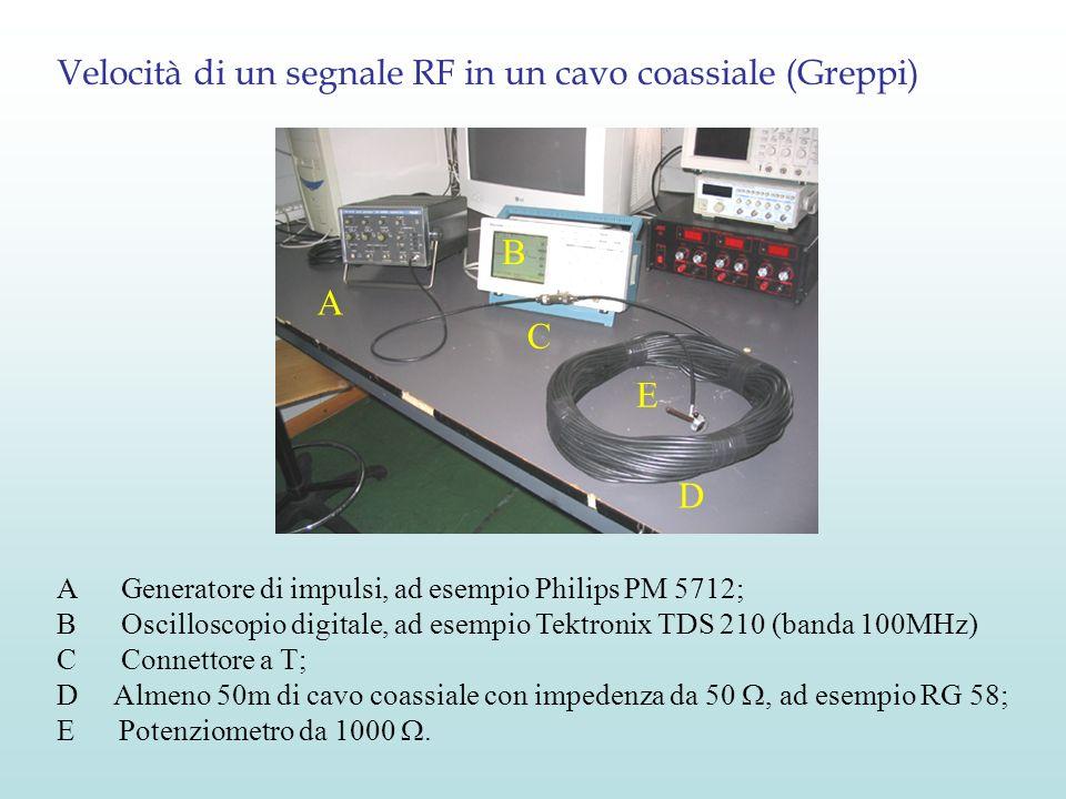 A Generatore di impulsi, ad esempio Philips PM 5712; B Oscilloscopio digitale, ad esempio Tektronix TDS 210 (banda 100MHz) C Connettore a T; D Almeno